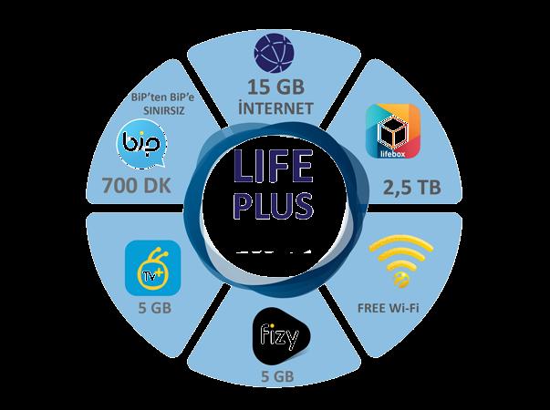 lifecell Plus Paketi