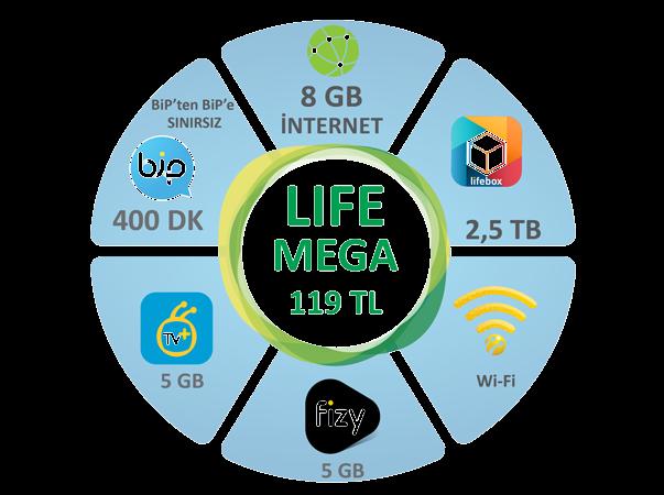 Lifecell Mega Paketi