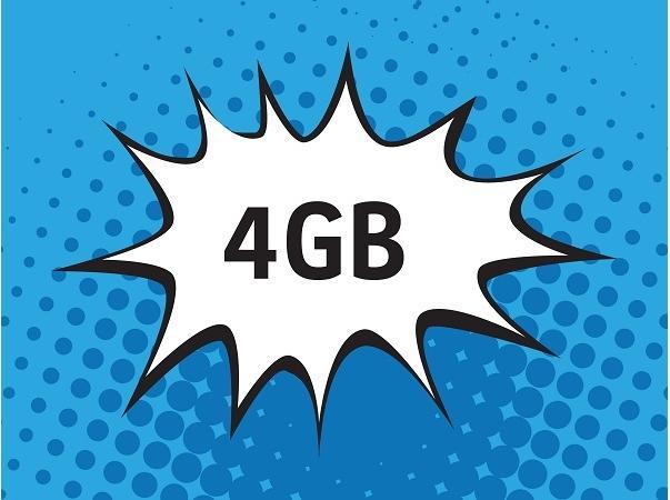 Gnctrkcll 4GB