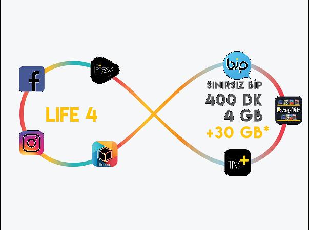 Life 4GB Paketi