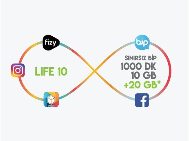 Life 10GB Paketi